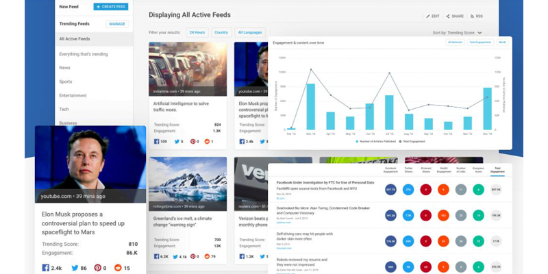 Digital Marketing tools - Buzzsumo