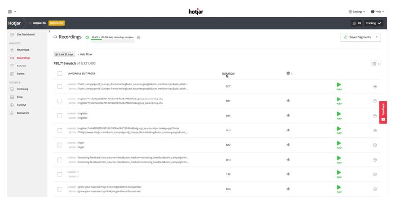 Digital Marketing tools: Hotjar