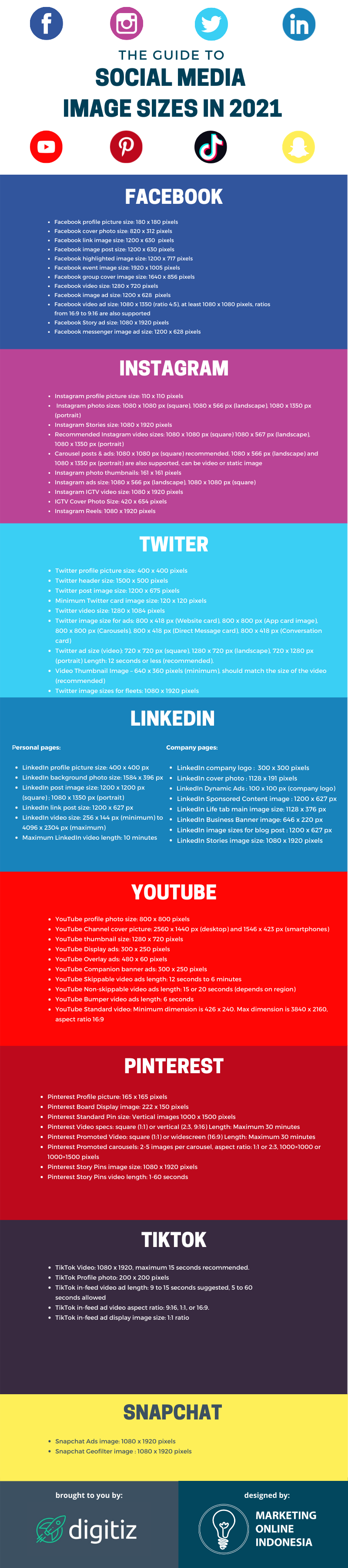 guide to social media image size and resolution infographic